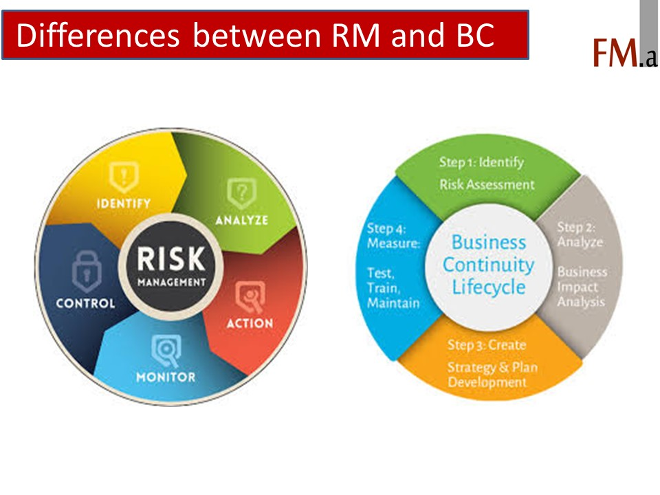 Business Continuity Is About Business Resilience Gfma
